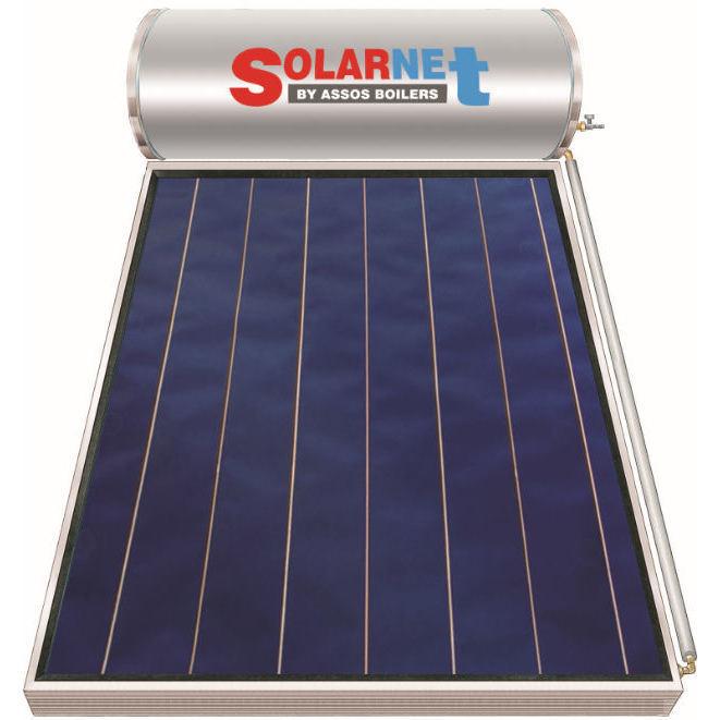 Επιλεκτικού ΣυλλεκτηSolarnetSOL 120 Glass Επιλεκτικός Τιτανίου Διπλής Ενέργειας